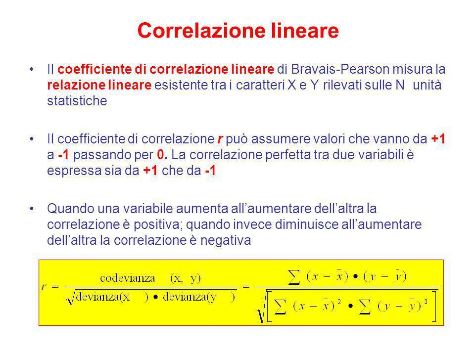 Correlazione lineare Il coefficiente di correlazione lineare di Bravais-Pearson misura la relazione lineare esistente tra i caratteri X e Y rilevati s