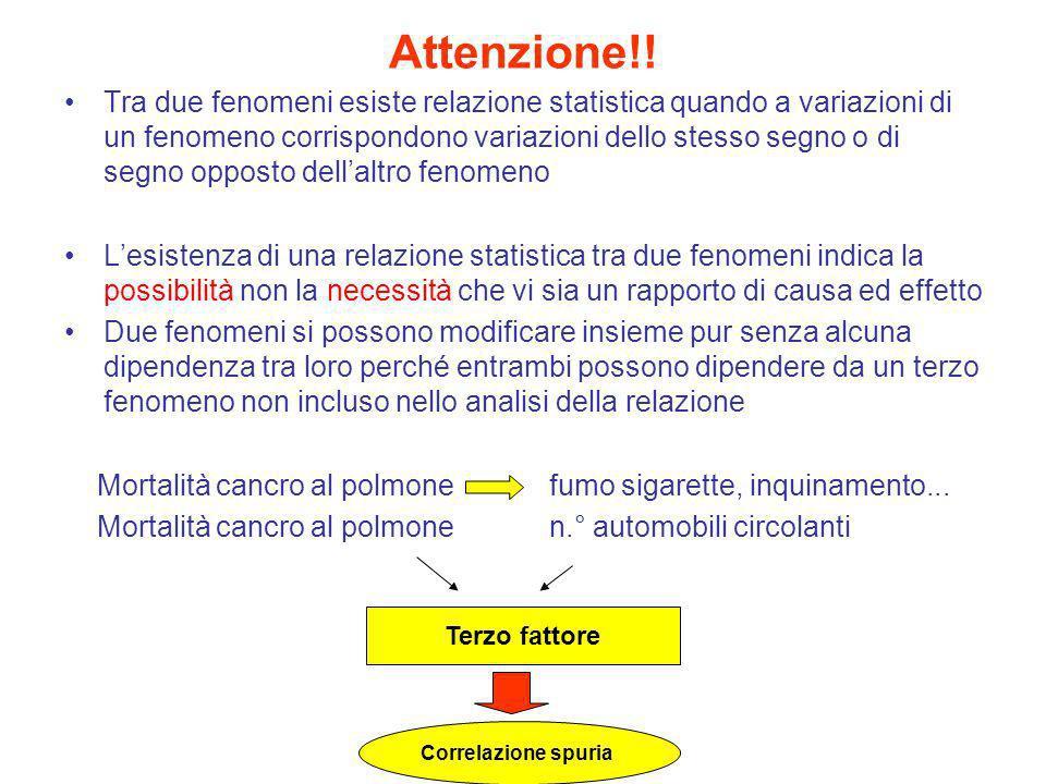 Attenzione!! Tra due fenomeni esiste relazione statistica quando a variazioni di un fenomeno corrispondono variazioni dello stesso segno o di segno op