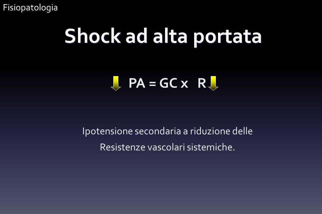 Shock ad alta portata PA = GC x R Ipotensione secondaria a riduzione delle Resistenze vascolari sistemiche. Fisiopatologia