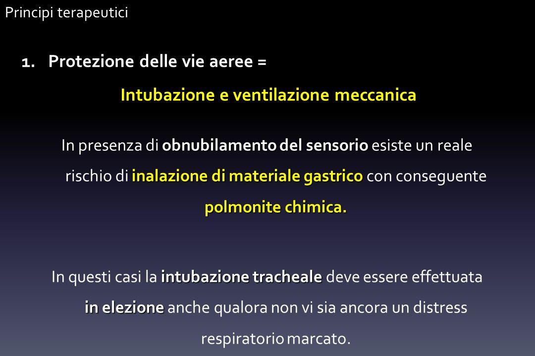 obnubilamento del sensorio inalazione di materiale gastrico polmonite chimica. In presenza di obnubilamento del sensorio esiste un reale rischio di in