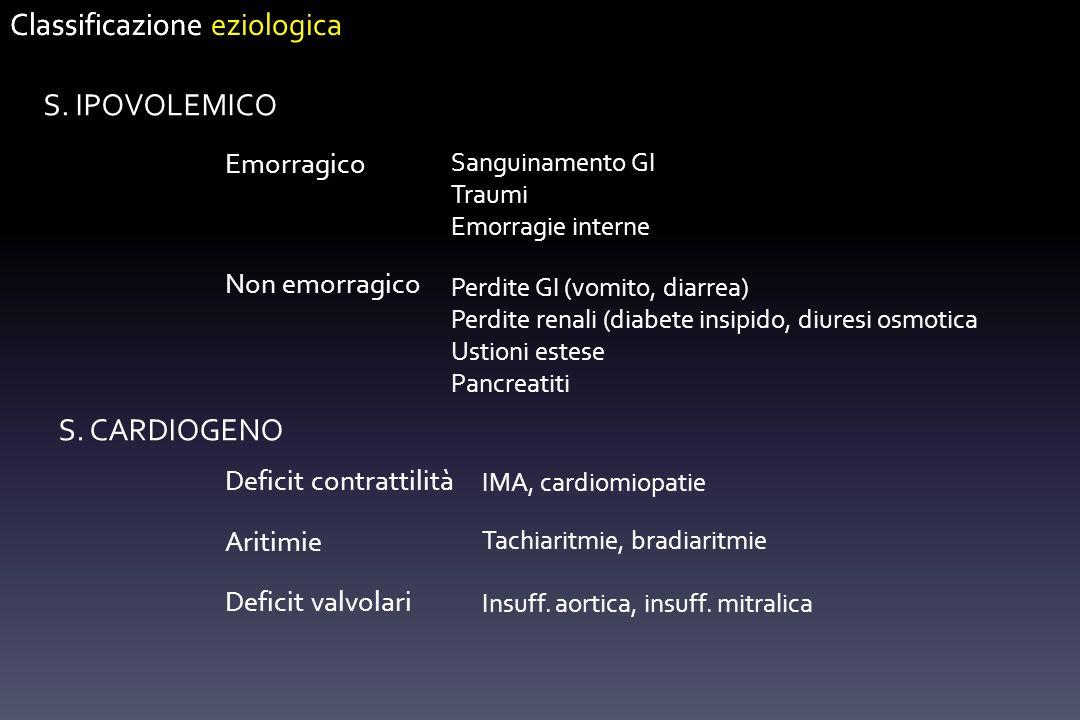 Classificazione eziologica S. IPOVOLEMICO Classificazione S. CARDIOGENO Emorragico Non emorragico Sanguinamento GI Traumi Emorragie interne Perdite GI