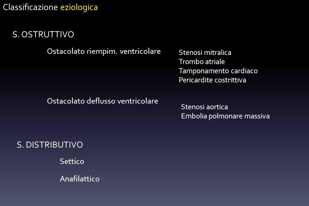 S. OSTRUTTIVO S. DISTRIBUTIVO Classificazione eziologica Ostacolato riempim. ventricolare Ostacolato deflusso ventricolare Settico Anafilattico Stenos