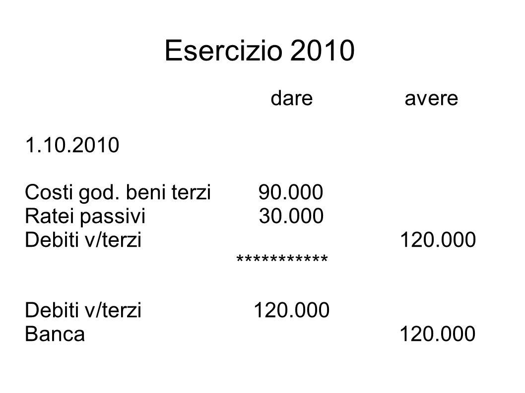 Esercizio 2010 dare avere 1.10.2010 Costi god.