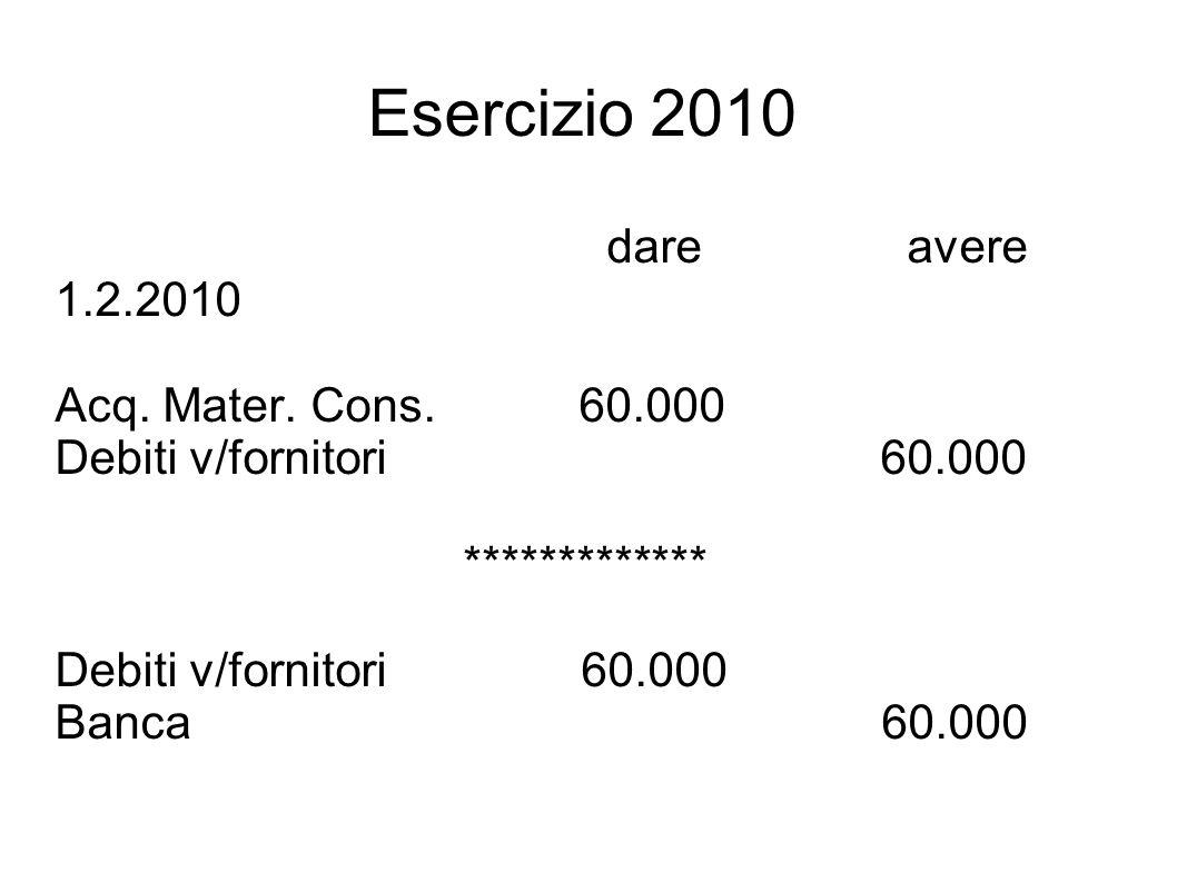 Esercizio 2010 dare avere 1.2.2010 Acq.Mater. Cons.