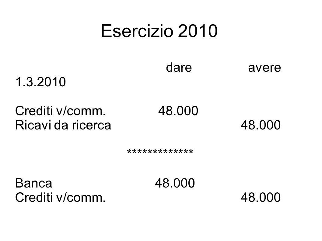 Esercizio 2010 dare avere 1.3.2010 Crediti v/comm.