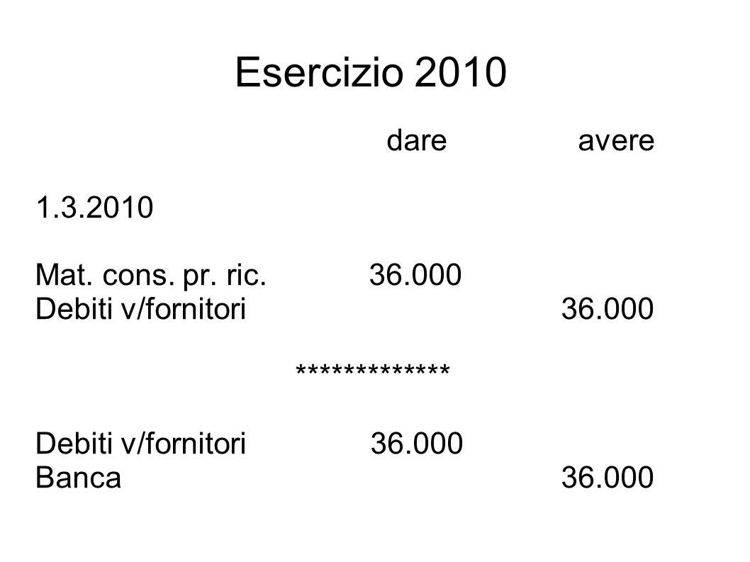 Esercizio 2010 dare avere 1.3.2010 Banca 600.000 Crediti v/studenti 600.000 1.4.2010 Attrezz.