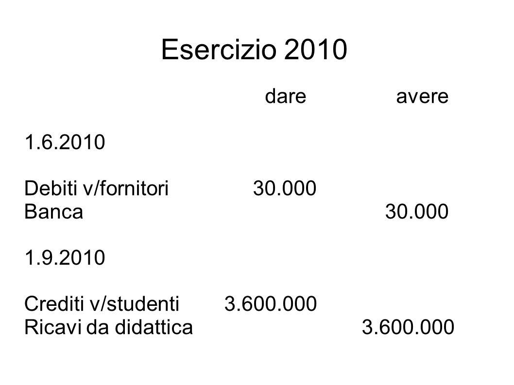Esercizio 2010 dare avere 1.6.2010 Debiti v/fornitori 30.000 Banca 30.000 1.9.2010 Crediti v/studenti 3.600.000 Ricavi da didattica 3.600.000