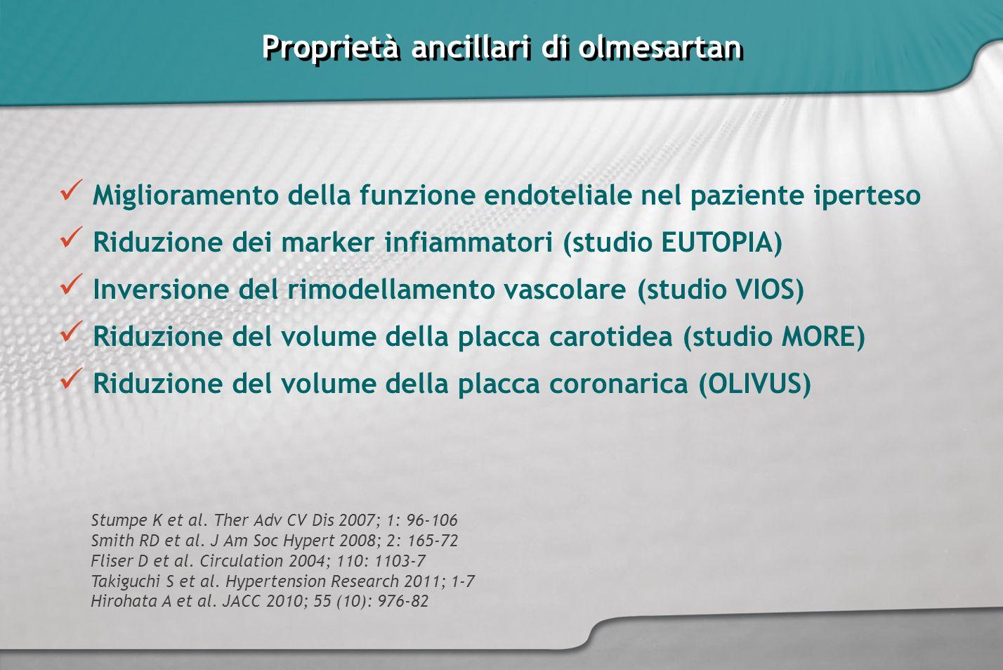 Proprietà ancillari di olmesartan Miglioramento della funzione endoteliale nel paziente iperteso Riduzione dei marker infiammatori (studio EUTOPIA) In