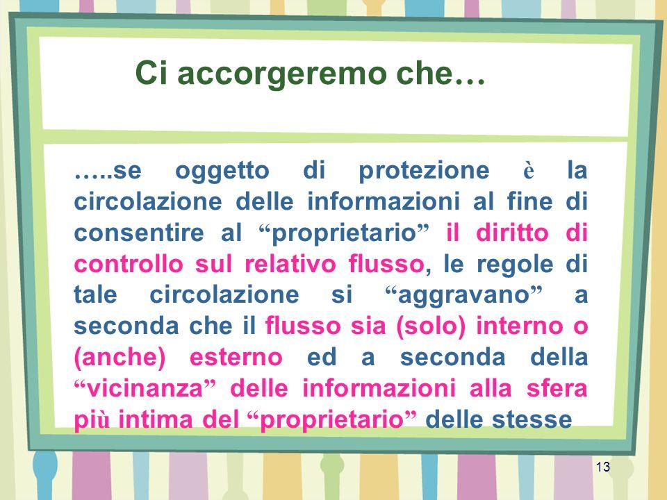 13 Ci accorgeremo che … …..se oggetto di protezione è la circolazione delle informazioni al fine di consentire al proprietario il diritto di controllo