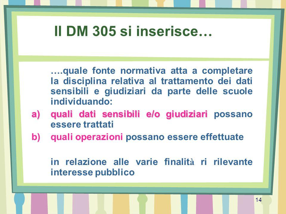 14 Il DM 305 si inserisce … ….quale fonte normativa atta a completare la disciplina relativa al trattamento dei dati sensibili e giudiziari da parte d