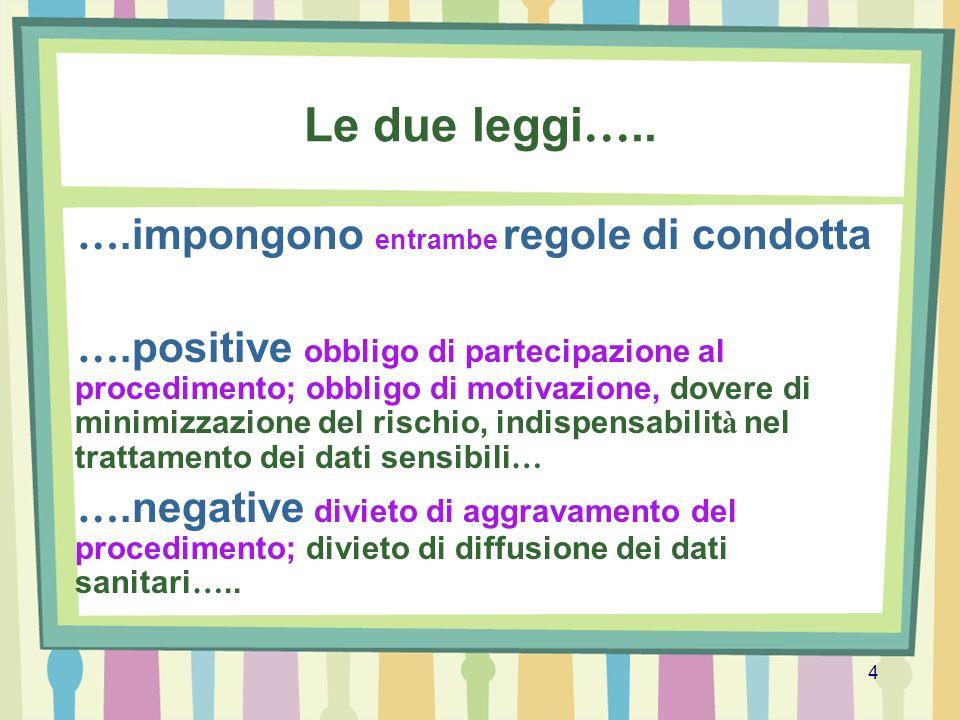 4 Le due leggi ….. ….impongono entrambe regole di condotta ….positive obbligo di partecipazione al procedimento; obbligo di motivazione, dovere di min