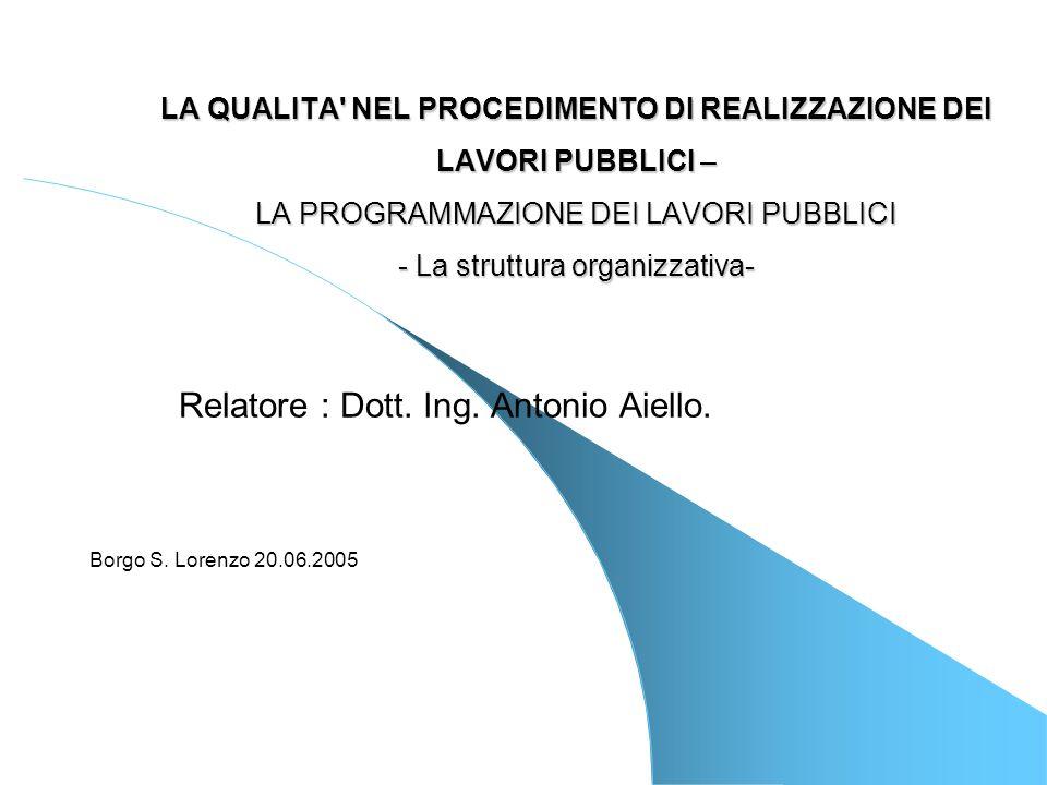 LA QUALITA' NEL PROCEDIMENTO DI REALIZZAZIONE DEI LAVORI PUBBLICI – LA PROGRAMMAZIONE DEI LAVORI PUBBLICI - La struttura organizzativa- Relatore : Dot