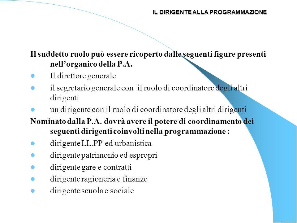Il Responsabile del procedimento Il responsabile di procedimento deve essere un tecnico … ( art.