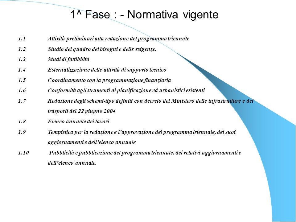 1^ Fase : - Normativa vigente 1.1 Attività preliminari alla redazione del programma triennale 1.2 Studio del quadro dei bisogni e delle esigenze. 1.3