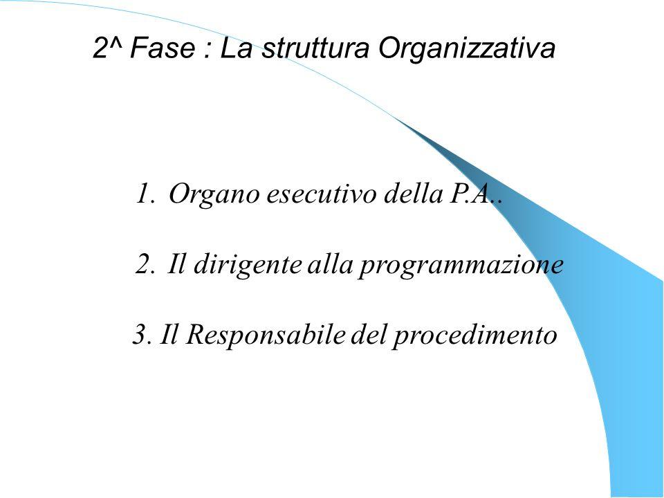 2^ Fase : La struttura Organizzativa 1.Organo esecutivo della P.A.. 2.Il dirigente alla programmazione 3. Il Responsabile del procedimento