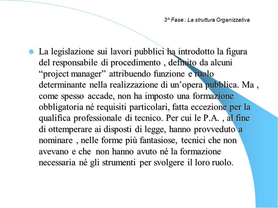3^ Fase : La struttura Organizzativa La legislazione sui lavori pubblici ha introdotto la figura del responsabile di procedimento, definito da alcuni