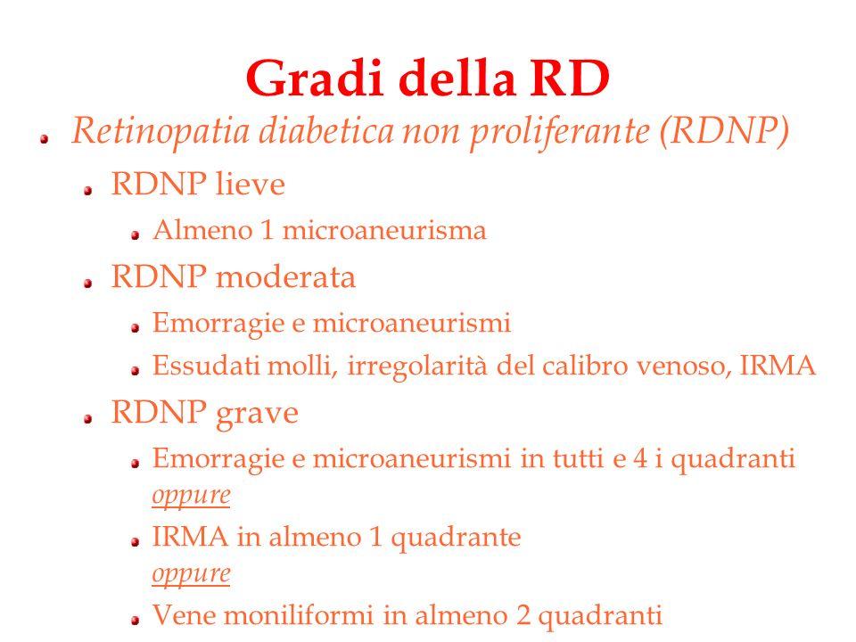 Gradi della RD Retinopatia diabetica non proliferante (RDNP) RDNP lieve Almeno 1 microaneurisma RDNP moderata Emorragie e microaneurismi Essudati moll