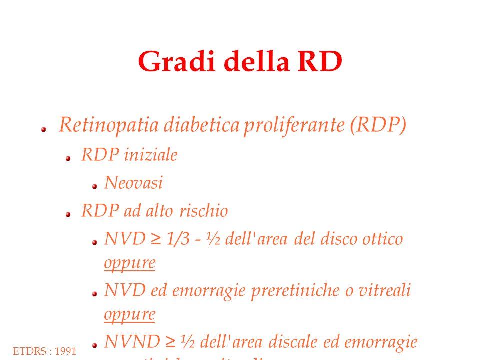 Gradi della RD Retinopatia diabetica proliferante (RDP) RDP iniziale Neovasi RDP ad alto rischio NVD 1/3 - ½ dell'area del disco ottico oppure NVD ed