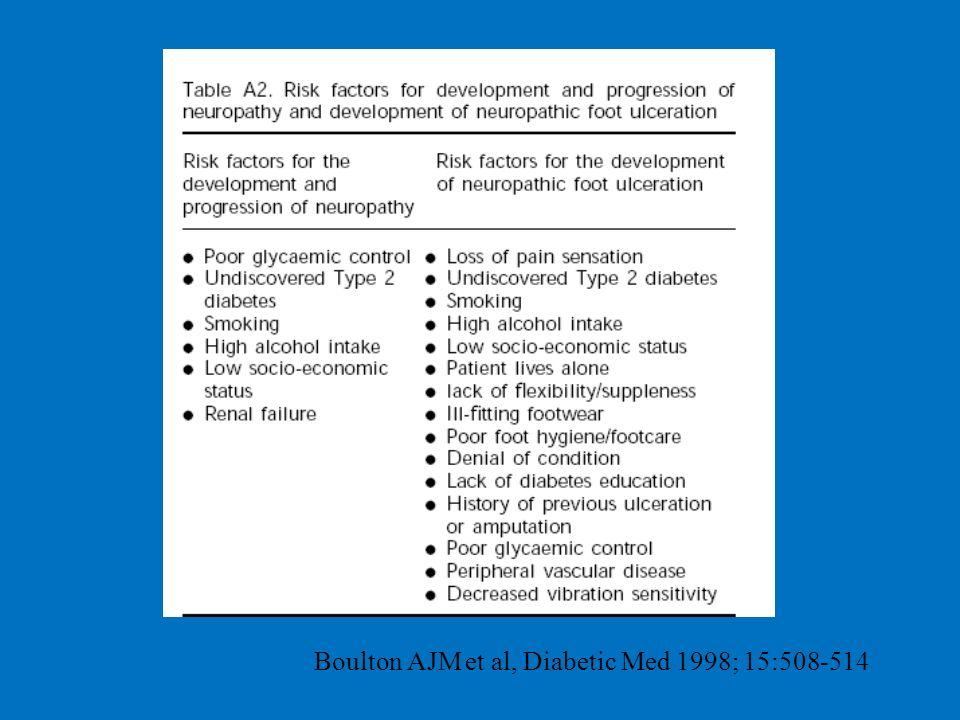 Boulton AJM et al, Diabetic Med 1998; 15:508-514