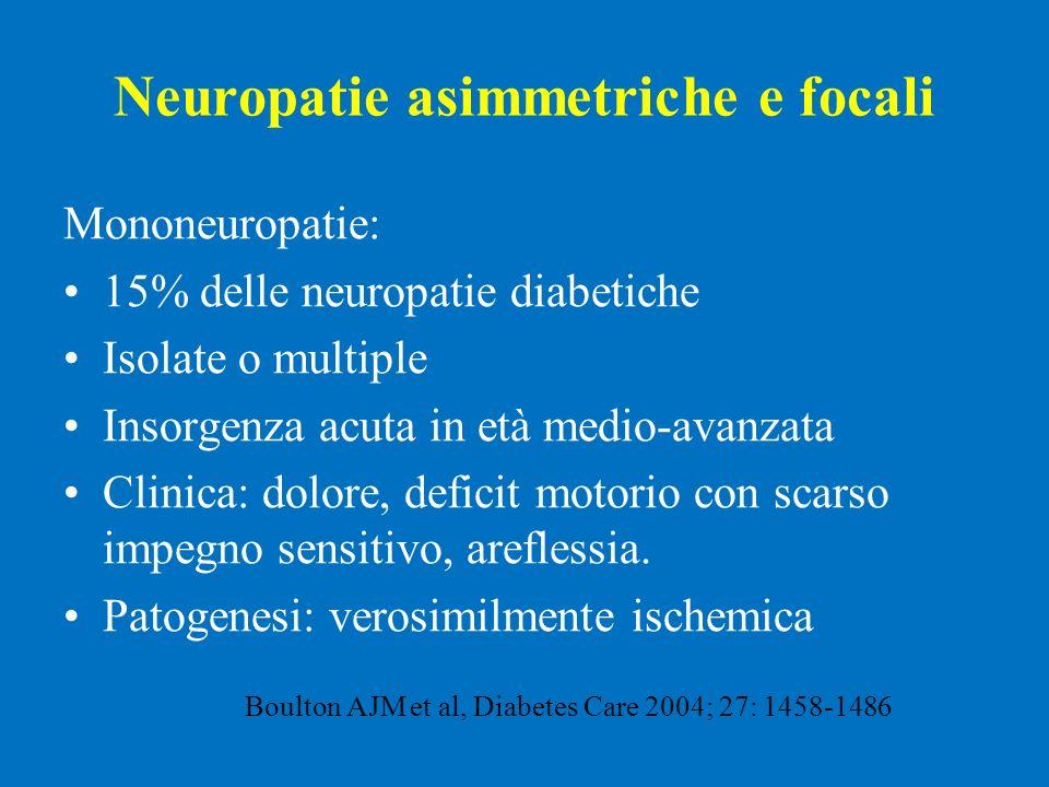 Neuropatie asimmetriche e focali Mononeuropatie: 15% delle neuropatie diabetiche Isolate o multiple Insorgenza acuta in età medio-avanzata Clinica: do