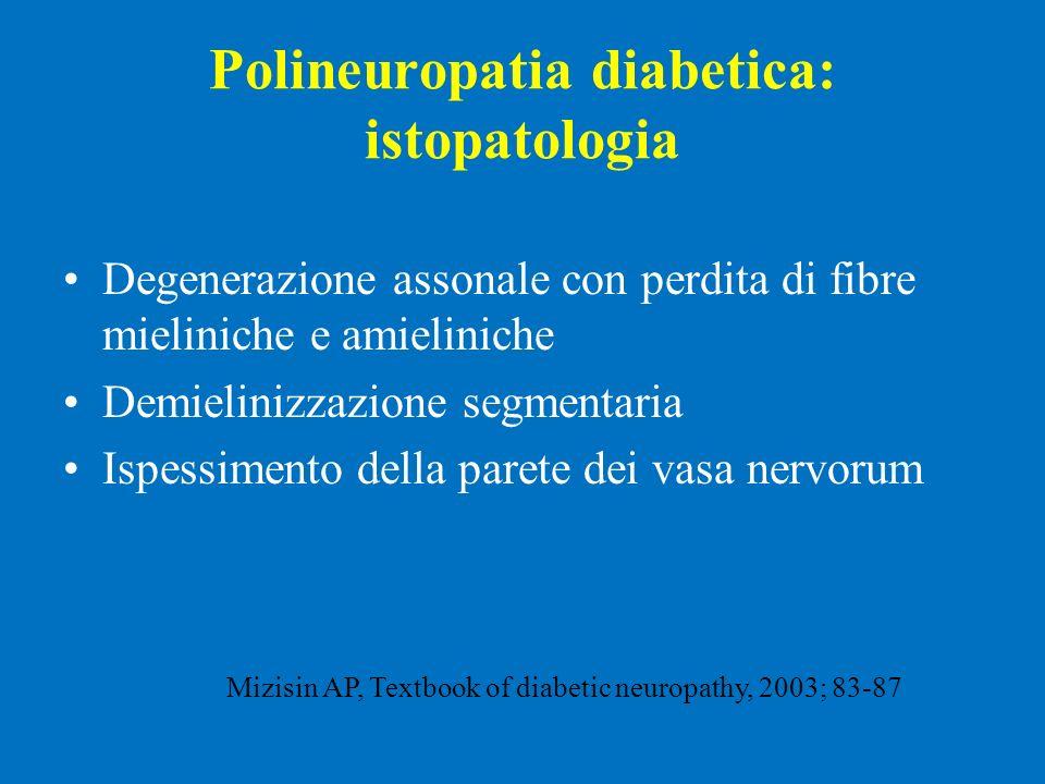 Polineuropatia diabetica: istopatologia Degenerazione assonale con perdita di fibre mieliniche e amieliniche Demielinizzazione segmentaria Ispessiment