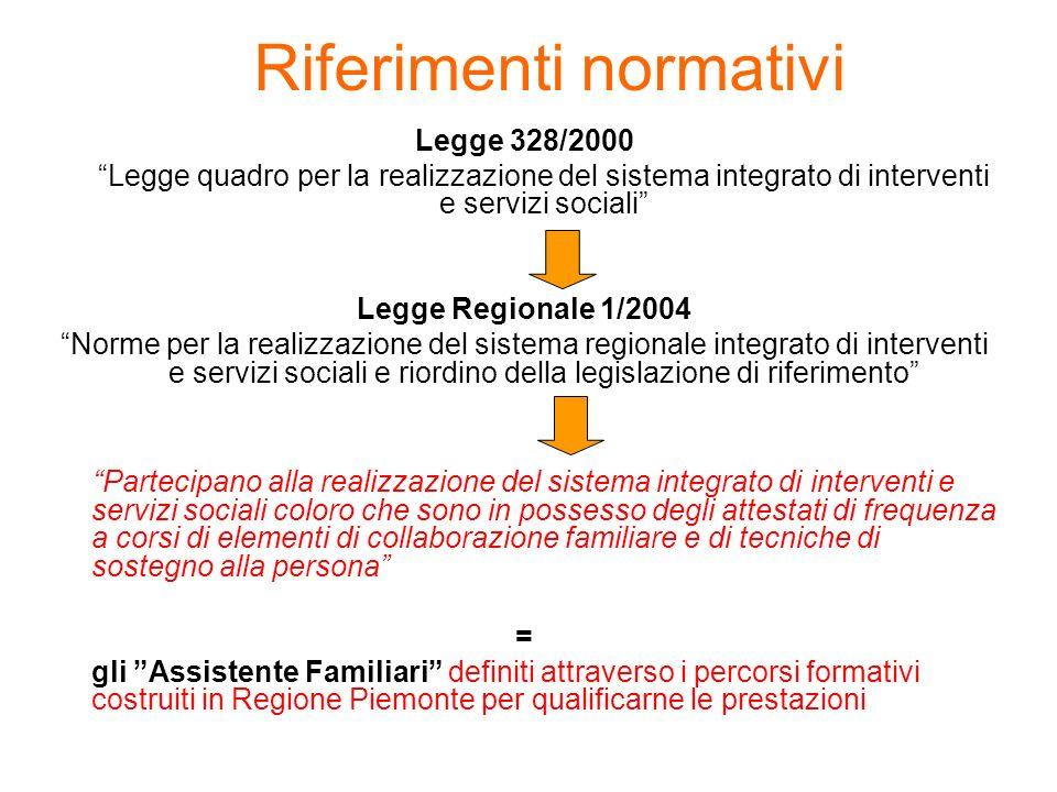 Riferimenti normativi Legge 328/2000 Legge quadro per la realizzazione del sistema integrato di interventi e servizi sociali Legge Regionale 1/2004 No