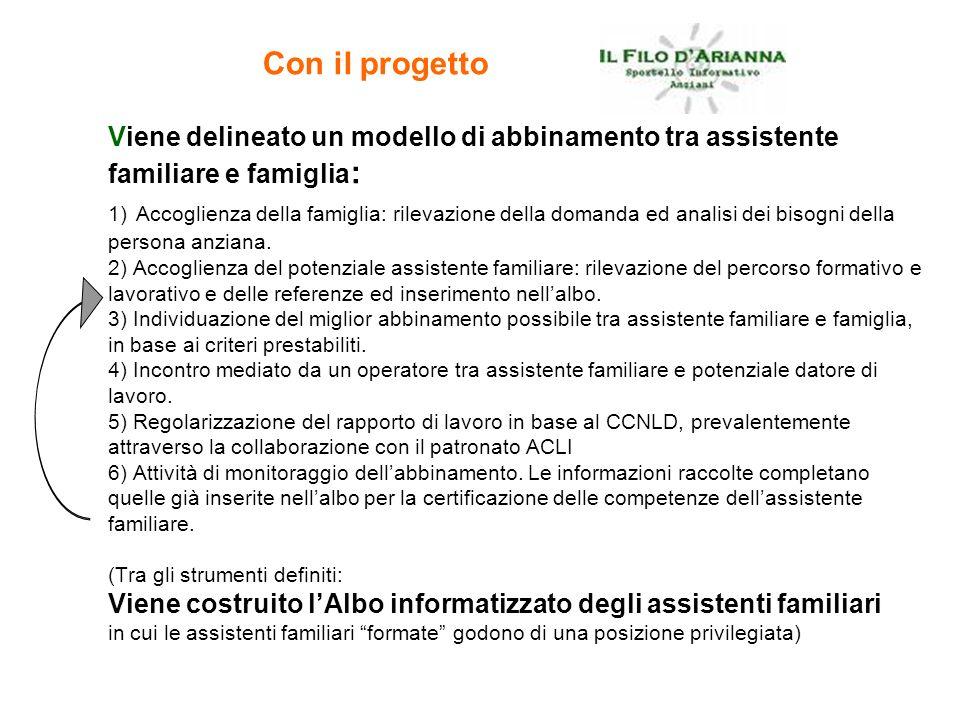 Con il progetto Viene delineato un modello di abbinamento tra assistente familiare e famiglia : 1) Accoglienza della famiglia: rilevazione della doman