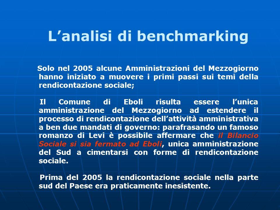 Solo nel 2005 alcune Amministrazioni del Mezzogiorno hanno iniziato a muovere i primi passi sui temi della rendicontazione sociale; Il Comune di Eboli