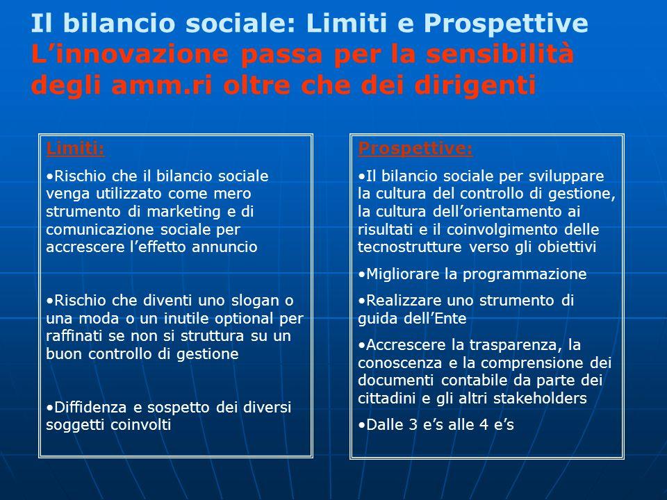 Il bilancio sociale: Limiti e Prospettive Linnovazione passa per la sensibilità degli amm.ri oltre che dei dirigenti Limiti: Rischio che il bilancio s