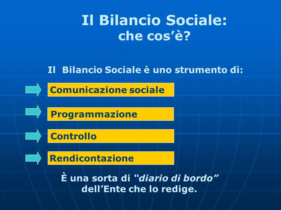 Il Bilancio Sociale: che cosè? Il Bilancio Sociale è uno strumento di: È una sorta di diario di bordo dellEnte che lo redige. Comunicazione sociale Pr