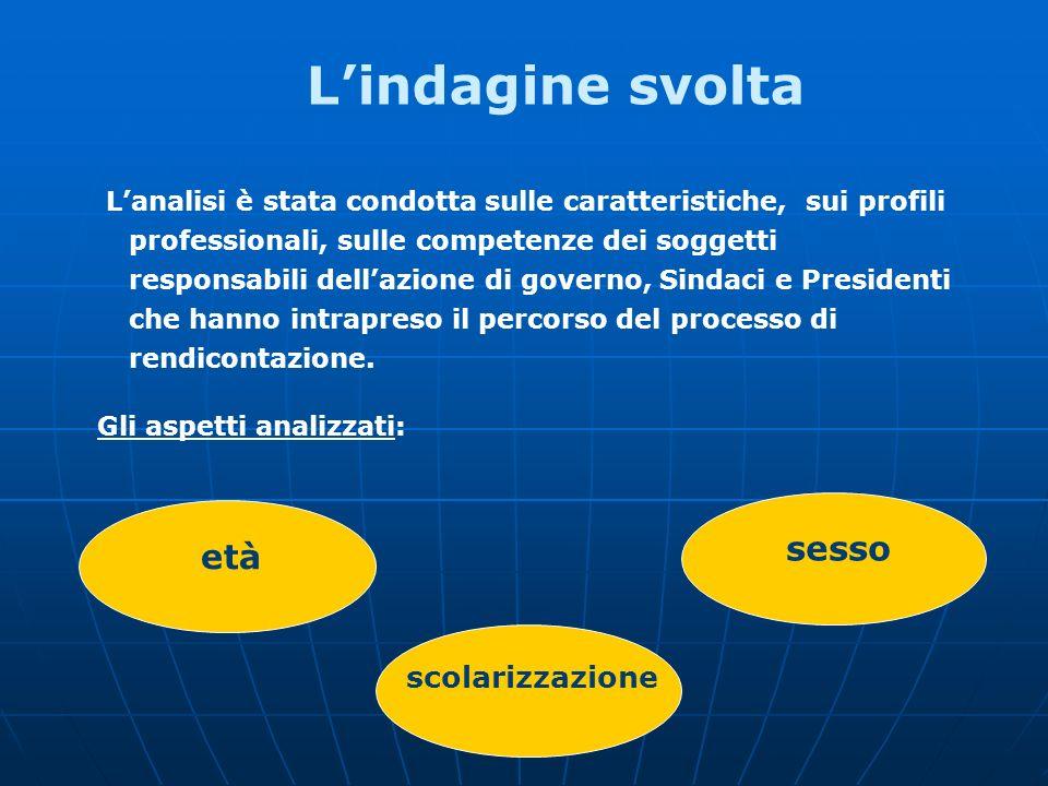 Lanalisi è stata condotta sulle caratteristiche, sui profili professionali, sulle competenze dei soggetti responsabili dellazione di governo, Sindaci
