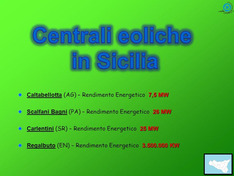 7,5 MW Caltabellotta (AG) – Rendimento Energetico 7,5 MW 26 MW Scalfani Bagni (PA) – Rendimento Energetico 26 MW 25 MW Carlentini (SR) – Rendimento En