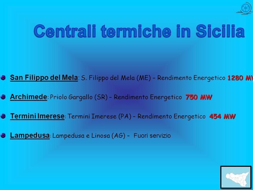 1280 MW San Filippo del Mela : S. Filippo del Mela (ME) – Rendimento Energetico 1280 MW 750 MW Archimede : Priolo Gargallo (SR) – Rendimento Energetic