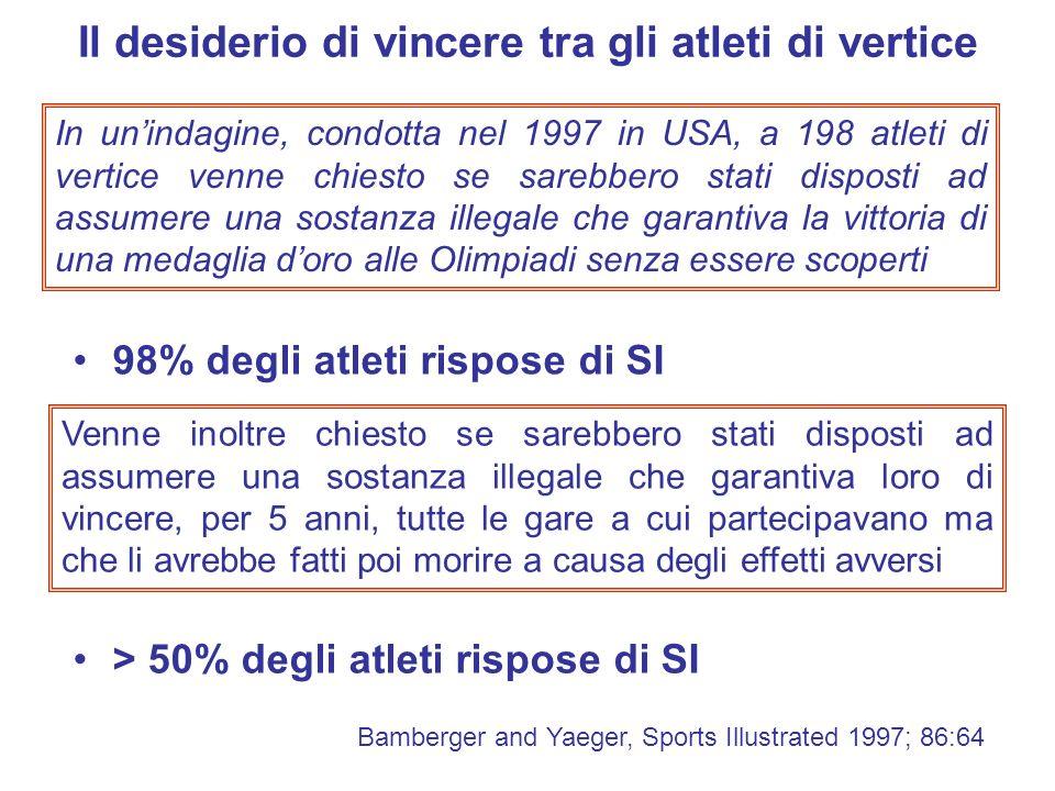 Il desiderio di vincere tra gli atleti di vertice 98% degli atleti rispose di SI In unindagine, condotta nel 1997 in USA, a 198 atleti di vertice venn