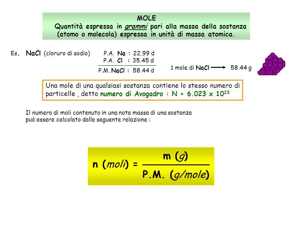m (g) P.M. (g/mole) n (moli) = MOLE Quantità espressa in grammi pari alla massa della sostanza (atomo o molecola) espressa in unità di massa atomica.