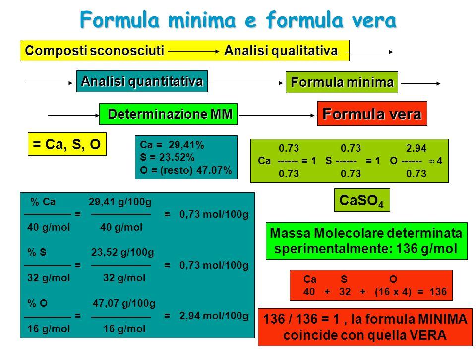 Formula minima e formula vera Composti sconosciuti Analisi qualitativa = Ca, S, O Formula minima 0.73 0.73 2.94 Ca ------ = 1 S ------ = 1 O ------ 4