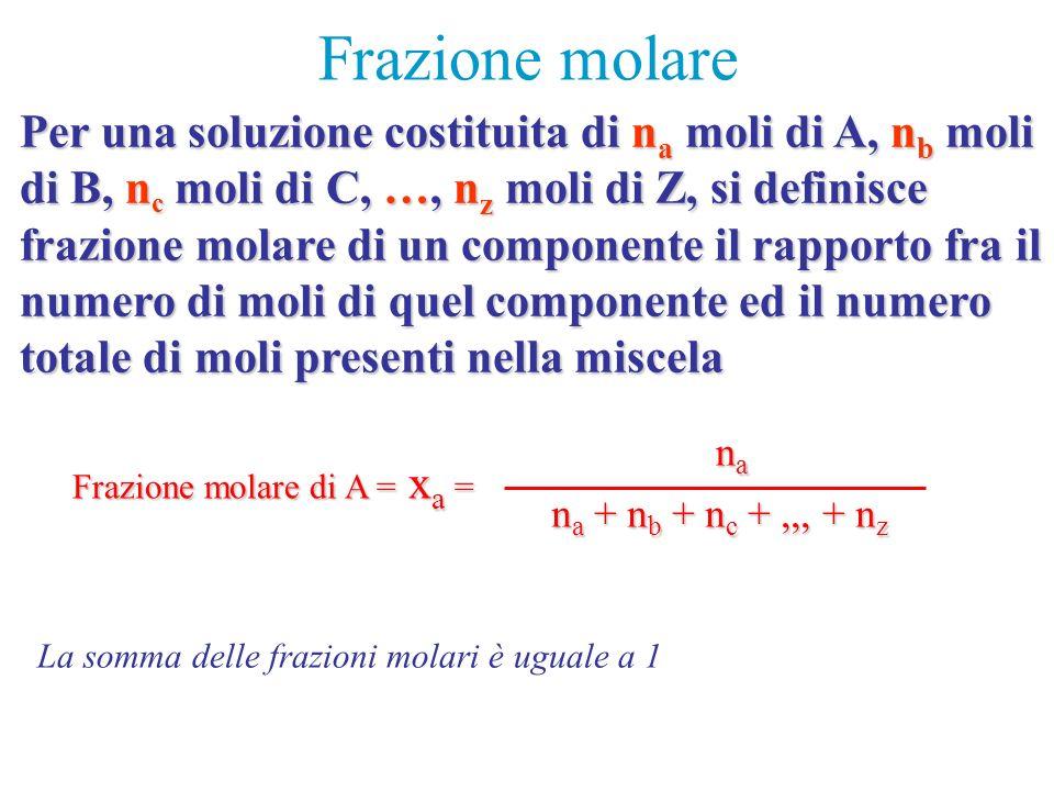 Frazione molare Per una soluzione costituita di n a moli di A, n b moli di B, n c moli di C, …, n z moli di Z, si definisce frazione molare di un componente il rapporto fra il numero di moli di quel componente ed il numero totale di moli presenti nella miscela Frazione molare di A = x a = nananana n a + n b + n c +,,, + n z La somma delle frazioni molari è uguale a 1