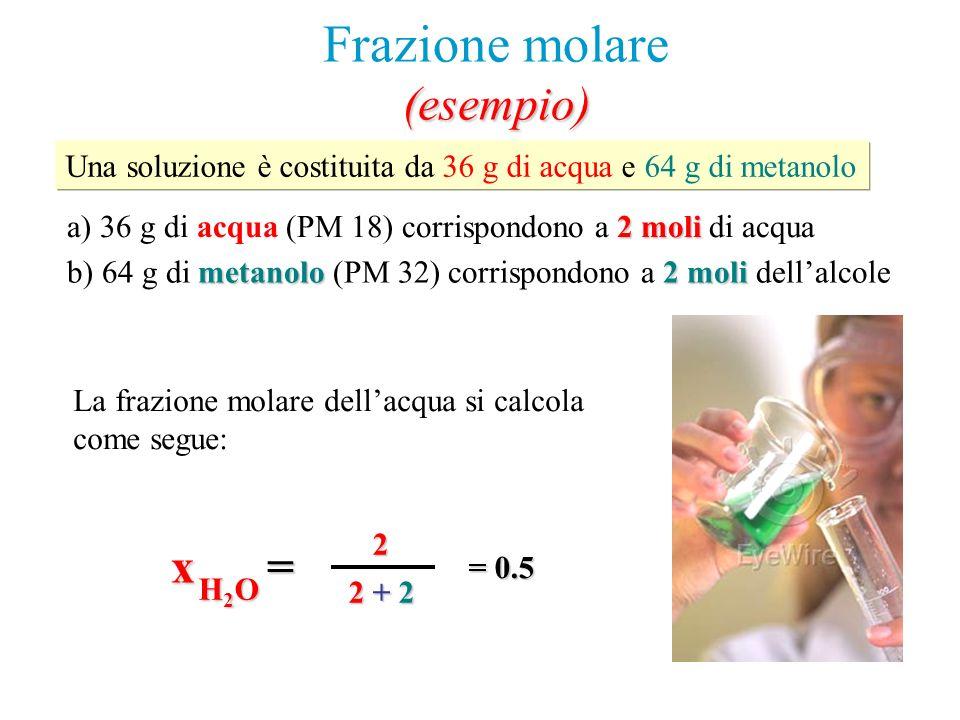 Frazione molare(esempio) Una soluzione è costituita da 36 g di acqua e 64 g di metanolo 2 moli a) 36 g di acqua (PM 18) corrispondono a 2 moli di acqua metanolo2 moli b) 64 g di metanolo (PM 32) corrispondono a 2 moli dellalcole La frazione molare dellacqua si calcola come segue: x = 2 2 + 2 = 0.5 H2OH2OH2OH2O