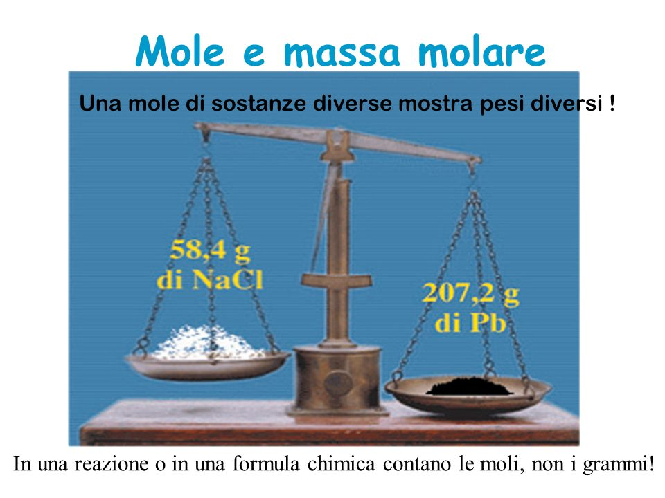 Mole e massa molare Una mole di sostanze diverse mostra pesi diversi ! In una reazione o in una formula chimica contano le moli, non i grammi!