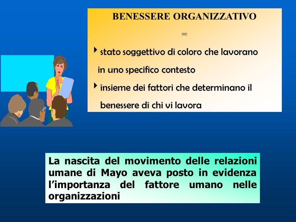 BENESSERE ORGANIZZATIVO = stato soggettivo di coloro che lavorano in uno specifico contesto insieme dei fattori che determinano il benessere di chi vi
