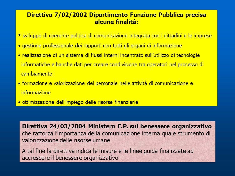 Direttiva 7/02/2002 Dipartimento Funzione Pubblica precisa alcune finalità: sviluppo di coerente politica di comunicazione integrata con i cittadini e
