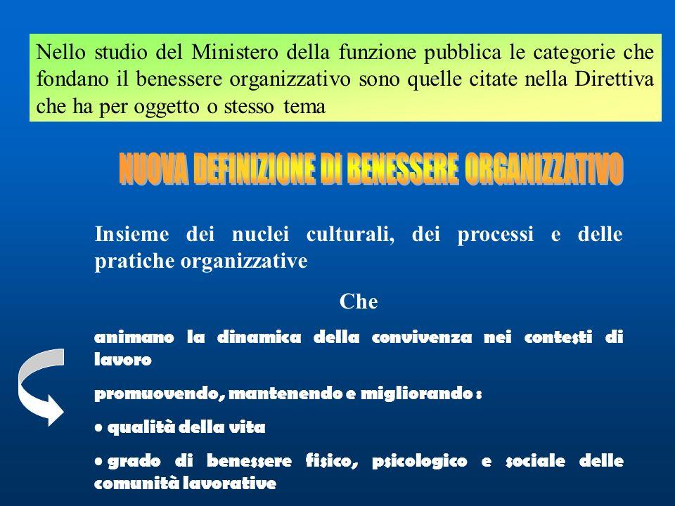 Nello studio del Ministero della funzione pubblica le categorie che fondano il benessere organizzativo sono quelle citate nella Direttiva che ha per o