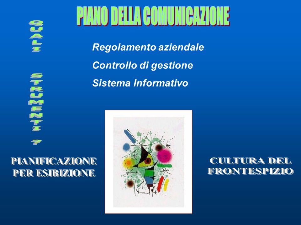 Regolamento aziendale Controllo di gestione Sistema Informativo