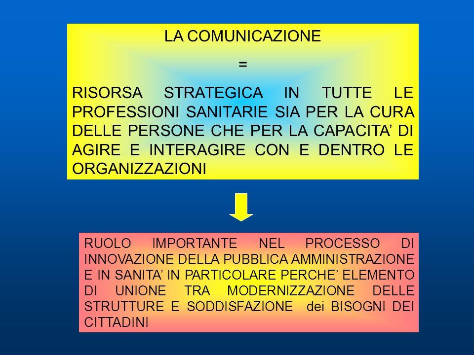 www.compubblica.it/ portal.forumpa.it www.comunicatoripubblici.it/
