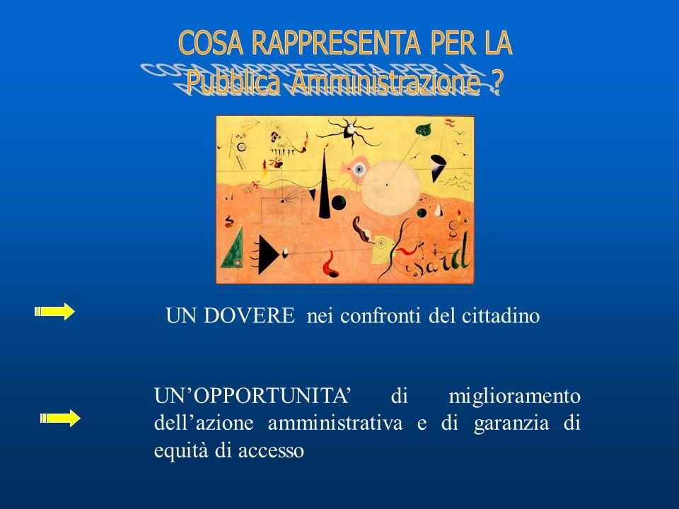UN DOVERE nei confronti del cittadino UNOPPORTUNITA di miglioramento dellazione amministrativa e di garanzia di equità di accesso