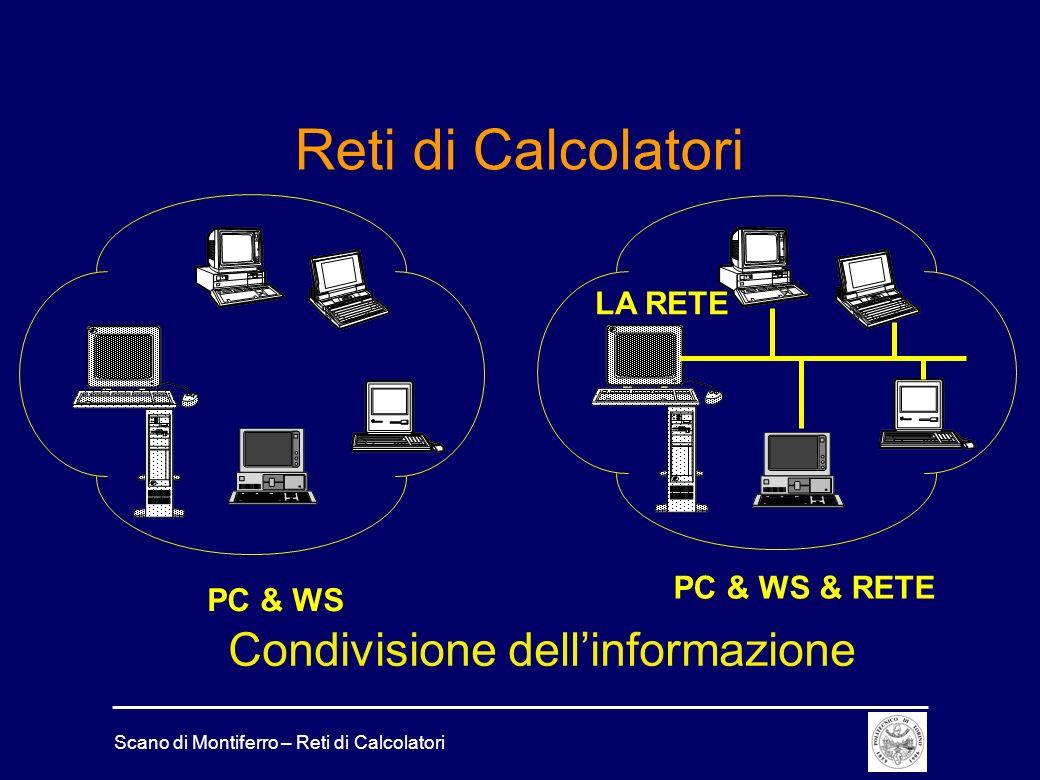 Scano di Montiferro – Reti di Calcolatori Reti di Calcolatori PC & WS PC & WS & RETE LA RETE Condivisione dellinformazione