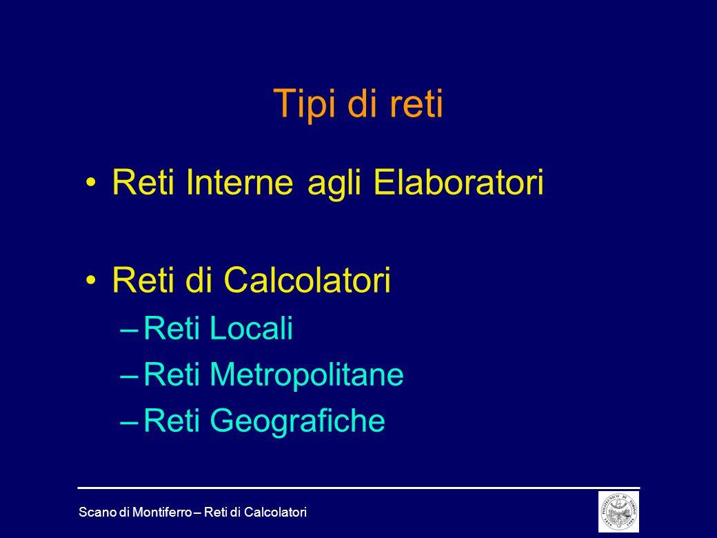 Scano di Montiferro – Reti di Calcolatori Tipi di reti Reti Interne agli Elaboratori Reti di Calcolatori –Reti Locali –Reti Metropolitane –Reti Geogra