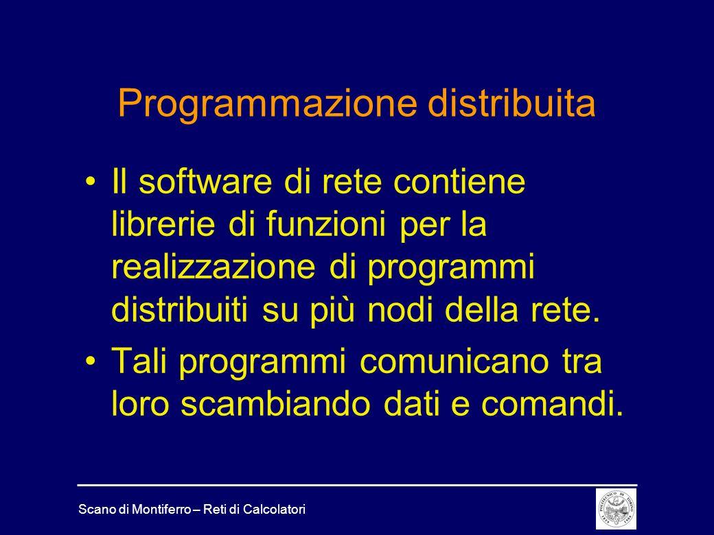 Scano di Montiferro – Reti di Calcolatori Programmazione distribuita Il software di rete contiene librerie di funzioni per la realizzazione di program