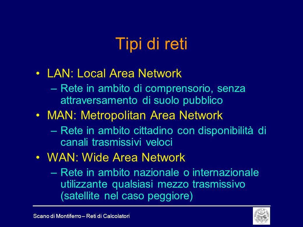 Scano di Montiferro – Reti di Calcolatori Tipi di reti LAN: Local Area Network –Rete in ambito di comprensorio, senza attraversamento di suolo pubblic