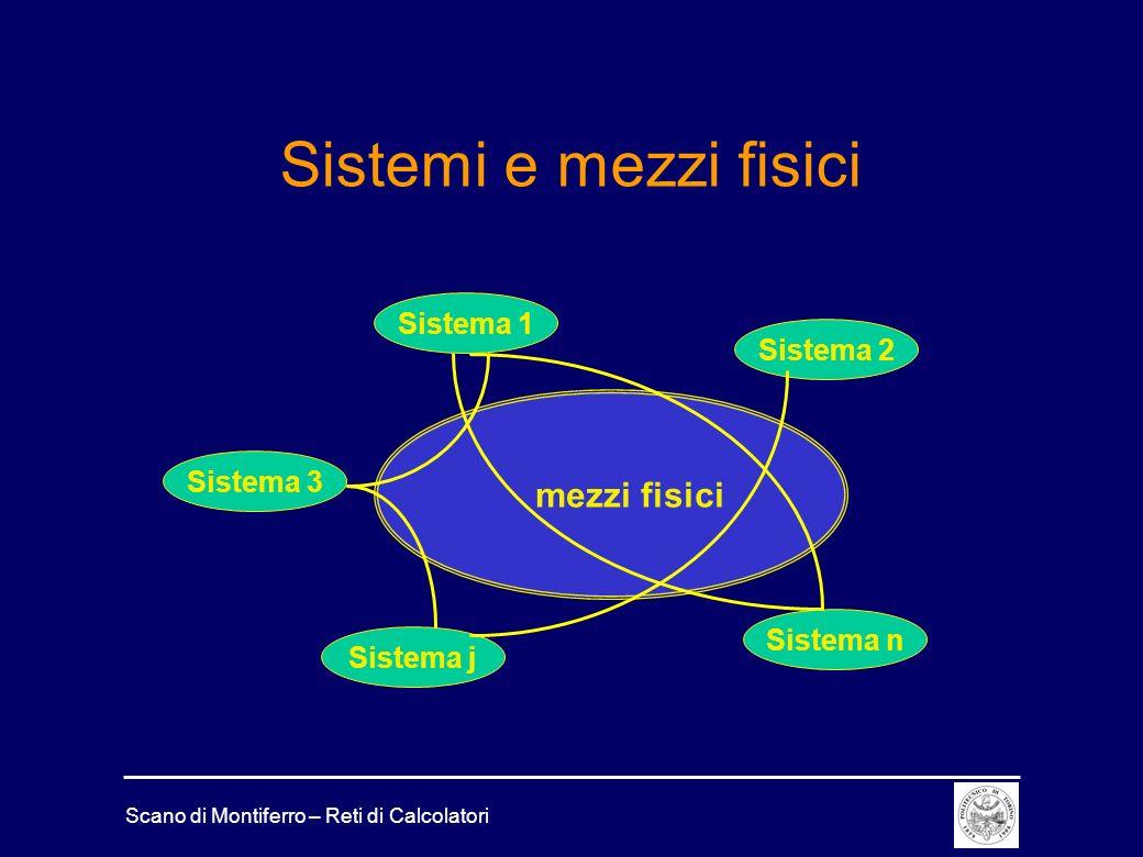 Scano di Montiferro – Reti di Calcolatori Sistemi e mezzi fisici Sistema 1 Sistema 3 Sistema j Sistema 2 Sistema n mezzi fisici